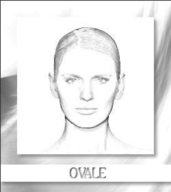 visage ovale