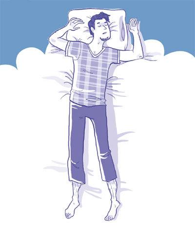Votre position pour dormir en dit beaucoup sur vous page 8 - Dormir tete au sud est ...