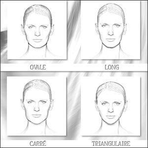 trouver votre coiffure idéale - 1ère étape : la forme du visage