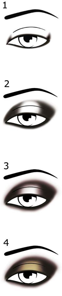 MODE D'EMPLOI pour un maquillage des yeux SMOKY CONTRASTE