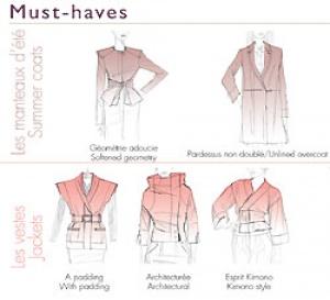 comment naissent les tendances mode et design ?