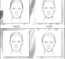 votre coiffure idéale - 1ère étape : la forme du visage